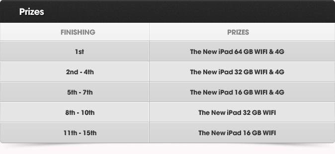 Betsafe 15 New iPad Giveaway